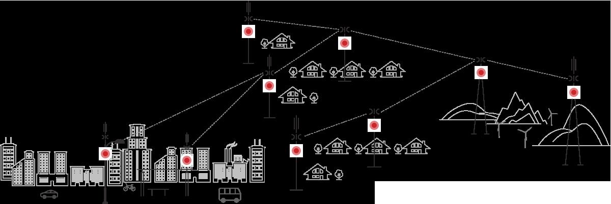 Mobile Diagram