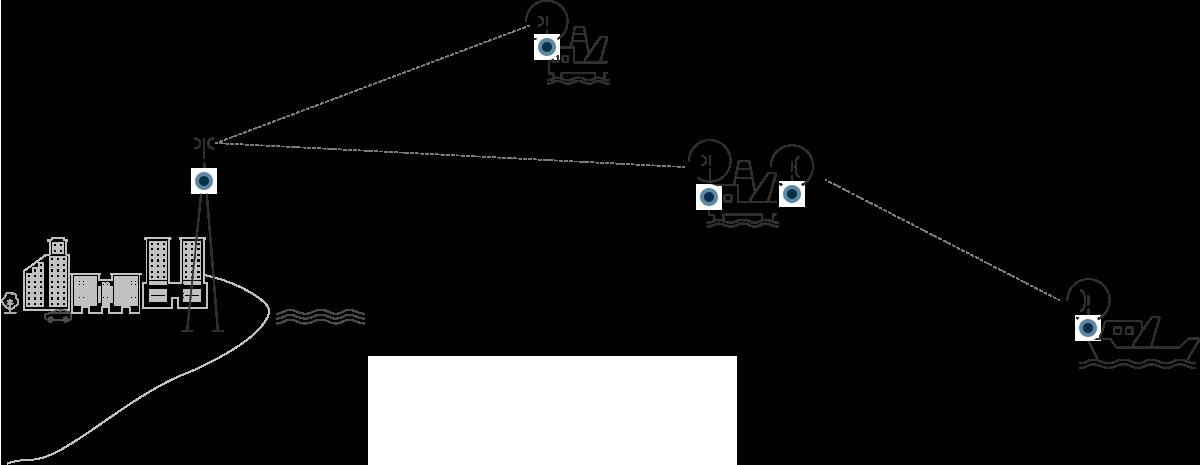 Oil Gas Diagram