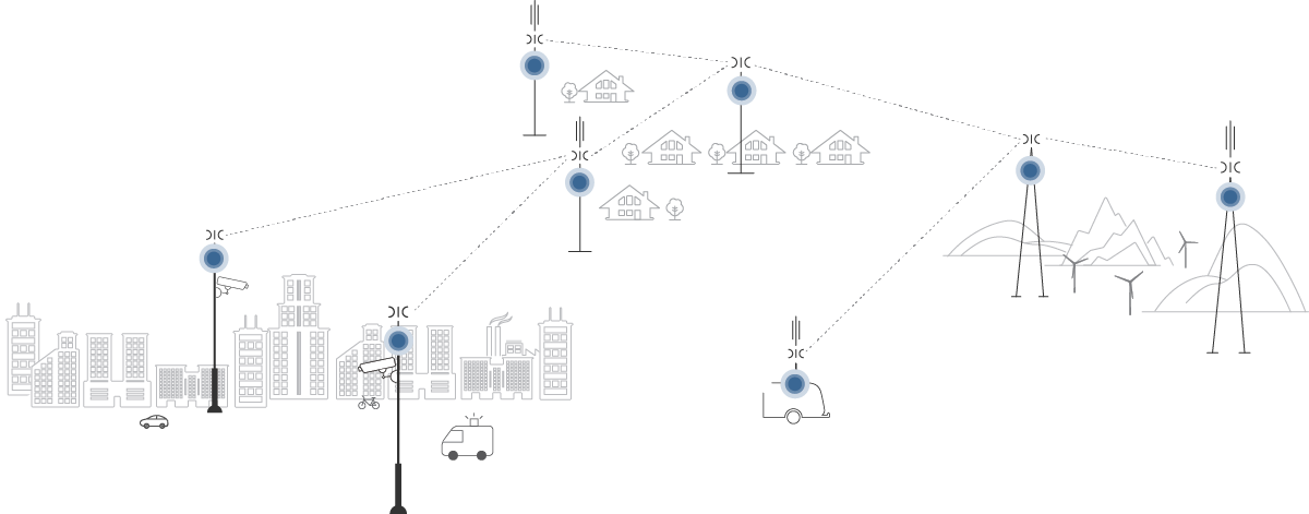 Products Network
