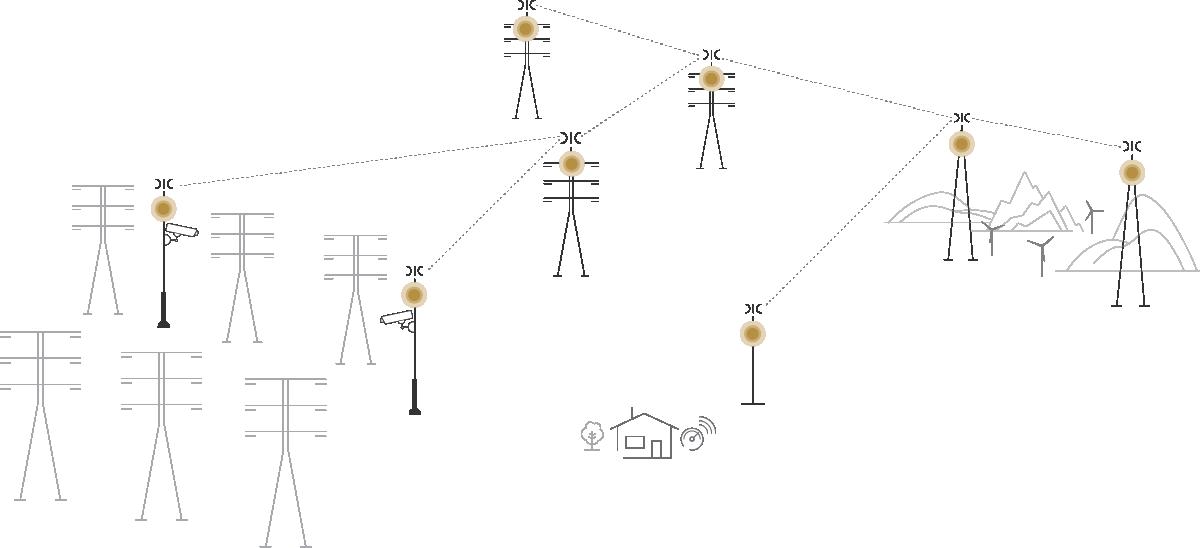 Utilities Diagram